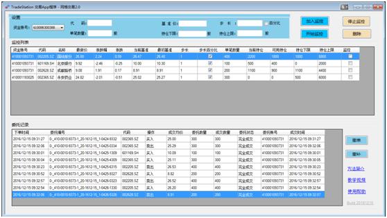 【更新说明】 网格交易实战工具于2016年12月16日发布升级版本,更新内容如下: 一、修复BUG: 1.发出两笔不同方向的委托,同时买、卖某个股票; 2.点击导入按钮后,再点加入监控,崩溃。 二、优化: 1.加入持仓下限的控制,输入数量,卖出达到持仓下限,不再卖出; 2.步长增加百分比的设置; 3.
